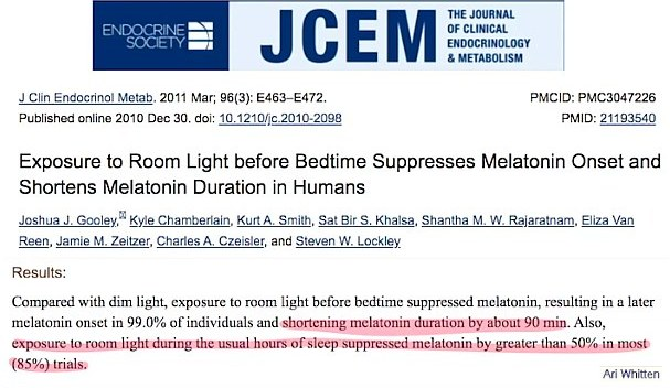 exposure to room light before bedtime suppresses melatonin onset