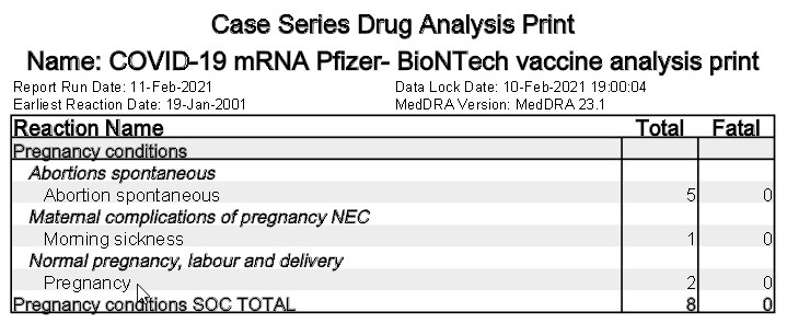 Pfizer vaccine adverse effect:  2 pregnancies and 5 spontaneous abortions by 31 January 2021